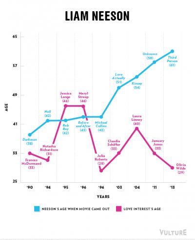 אחד מכמה גרפים מדהימים. הסתכלו בשאר הגרפים על ידי לחיצה על התמונה.
